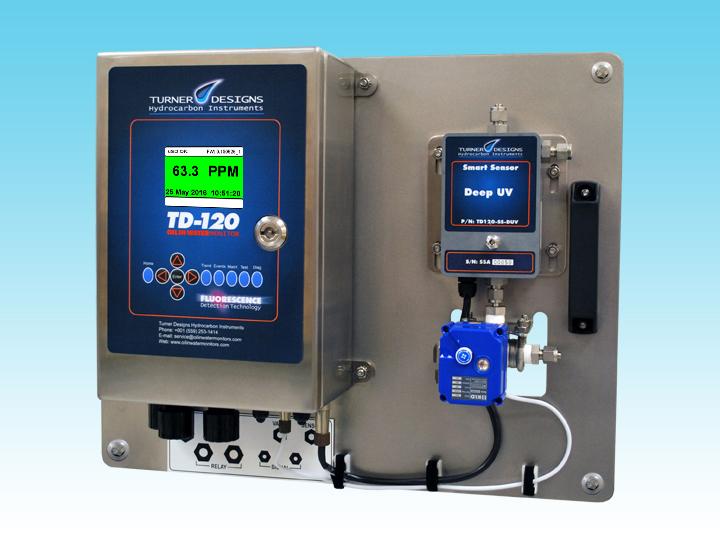 TD120 Turner Designs Hydrocarbon Instruments